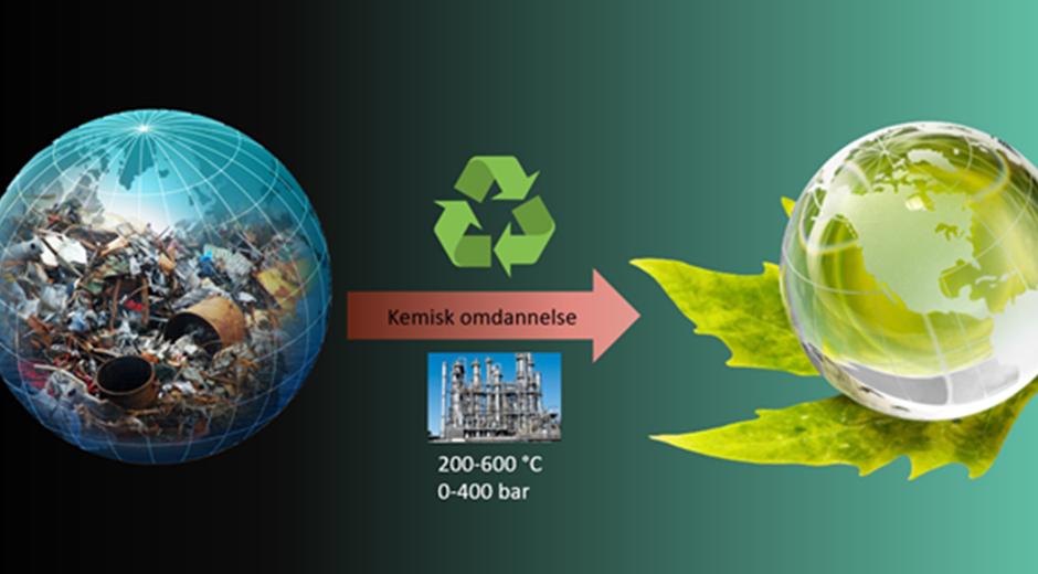 WEBINAR: Forstå kemisk genanvendelse af plast